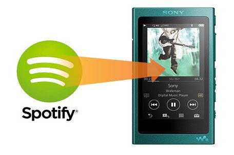 Transfer Spotify Music to Sony Walkman