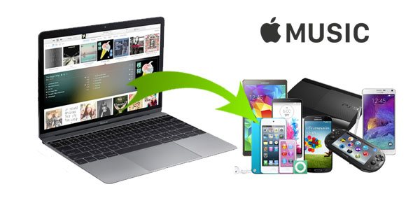 Convert Apple Music to MP3/M4A for all devices