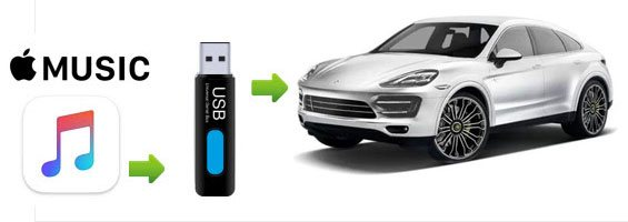 Play Apple Music in Car with USB Drive